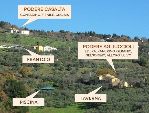 agriturismo-il-giardino-toscane-overzicht.jpg